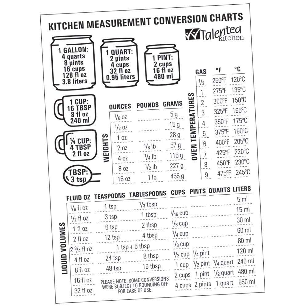 a measurement chart that helps convert kitchen measurements